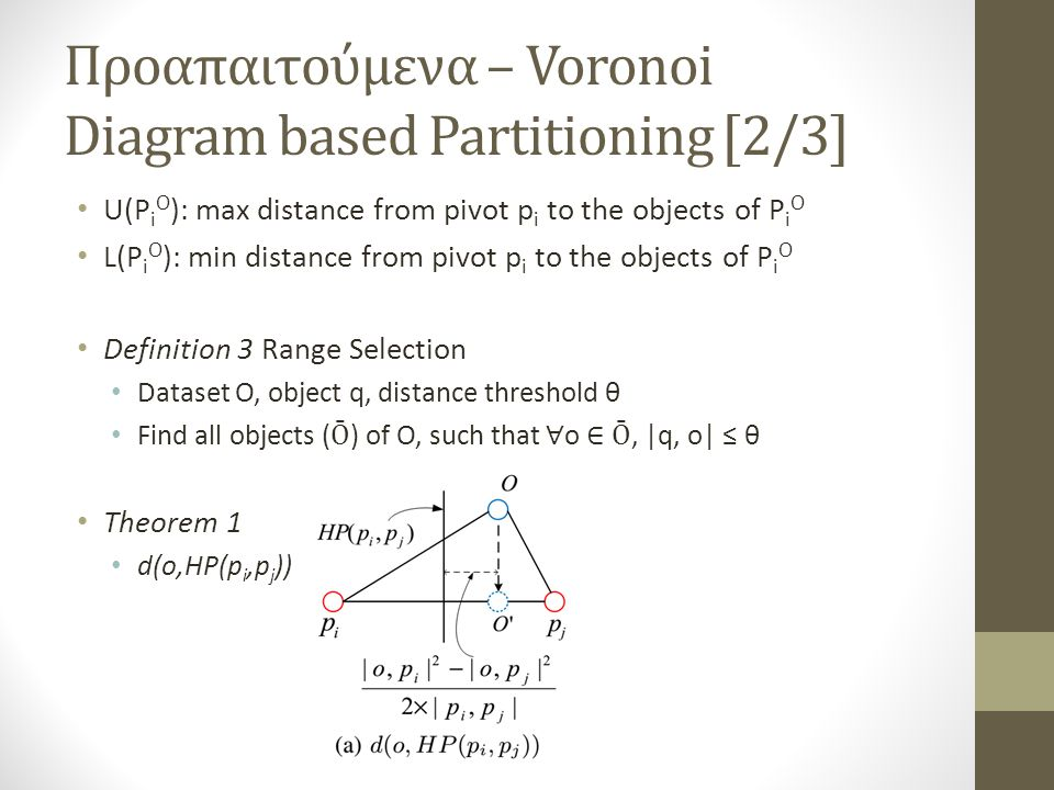 Προαπαιτούμενα – Voronoi Diagram based Partitioning [2/3]